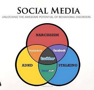 social+media+blog